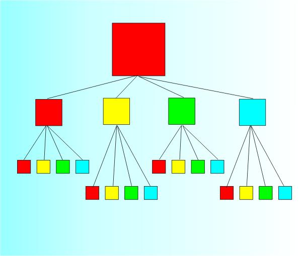 Tree2D
