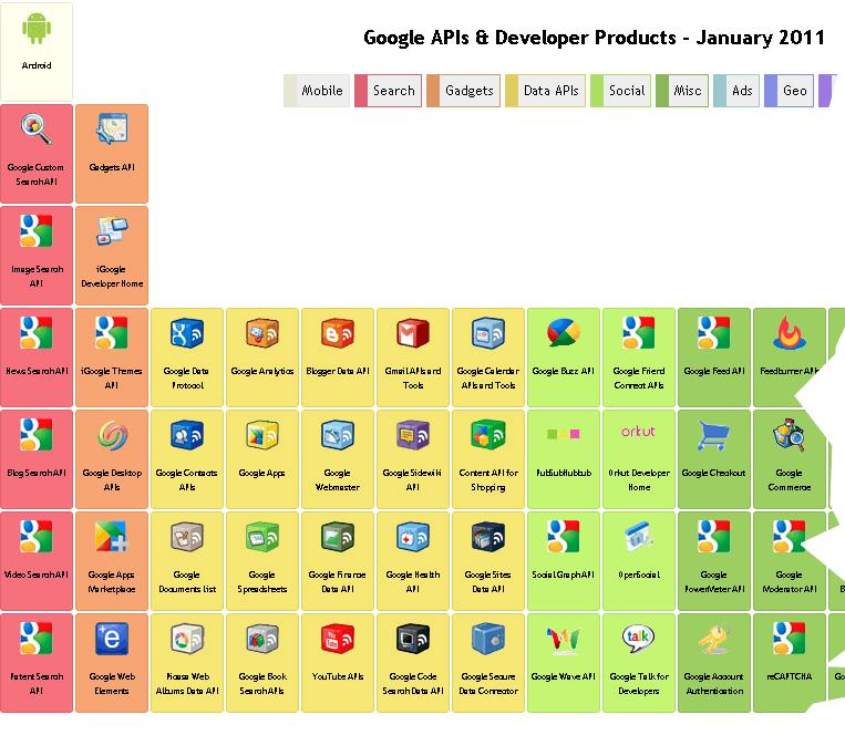 Google apis as the periodic table periodictable urtaz Gallery