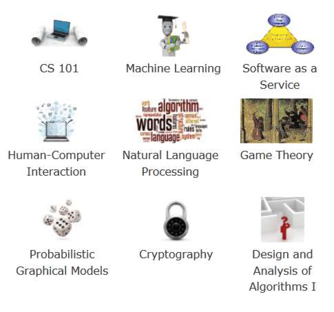 Stanford's Free Computer Science Courses