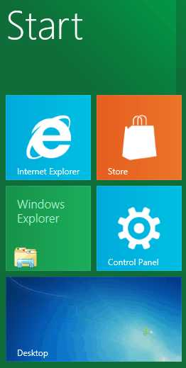 Windows 8: A Frankenstein Monster