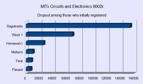 mitx1