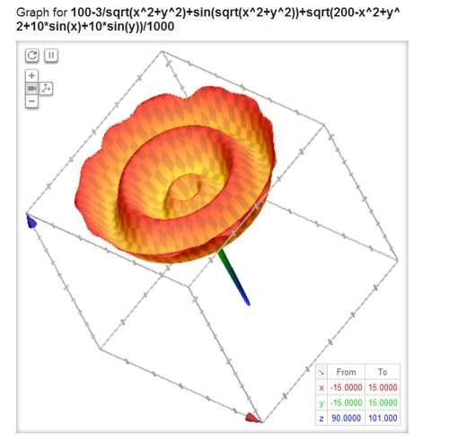 WebGL 3D Graphs on Google