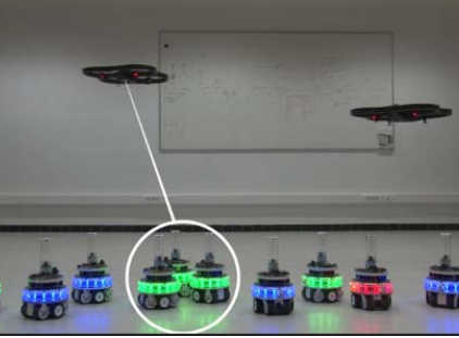 Robot Swarms Get Their Own Drones