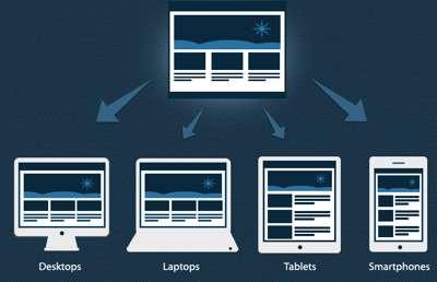 responsivewebdesignicon