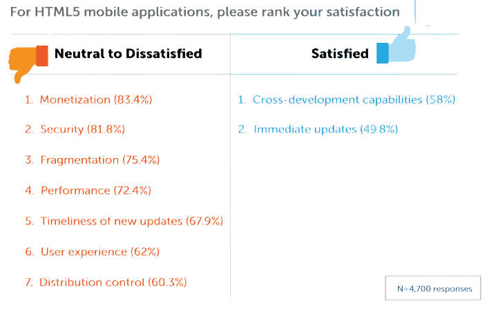 html5satisfaction