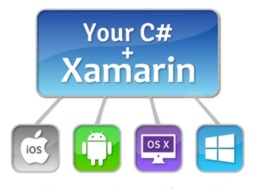 Xamarin Brings Async To Mono