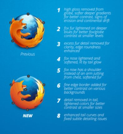 Firefox 22 Released and 23 in Beta
