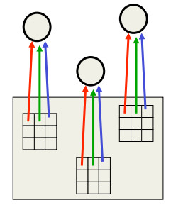 convolutionalnetwork
