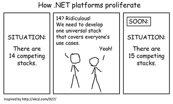netcartoon