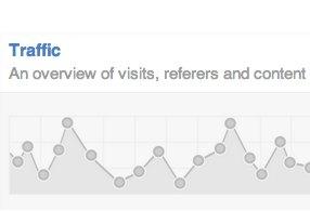 GitHub Traffic Analytics