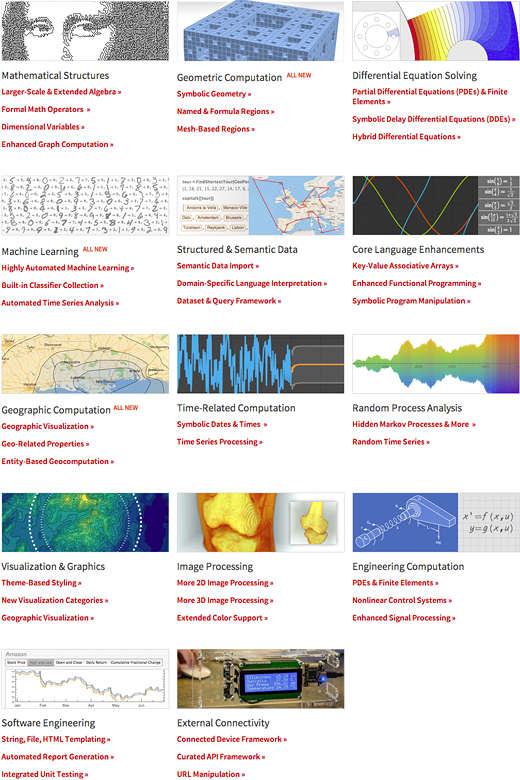 Mathematica 10 Released