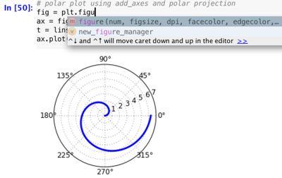 PyCharm 4 0 Released