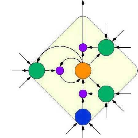synaptic1