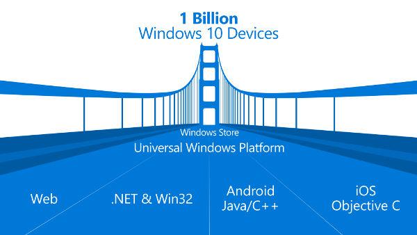 Run Linux Binaries On Windows 10