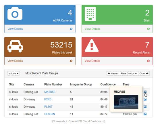 Openalpr - An Open Source Licence Plate Reader