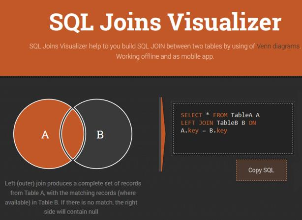Sql Joins Visualizer