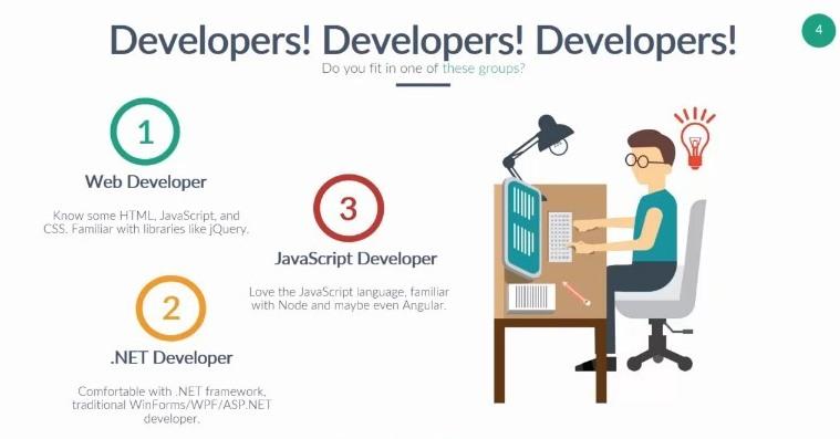 Mobile App Development Webinar Reviewed