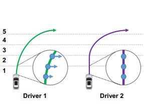 driveridicon