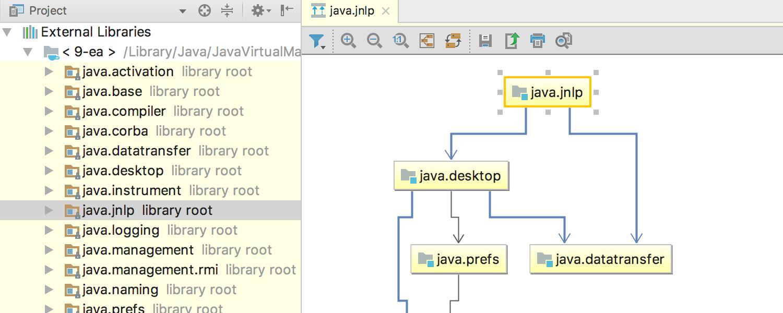 IntelliJ Beefs Up Java 9 Support