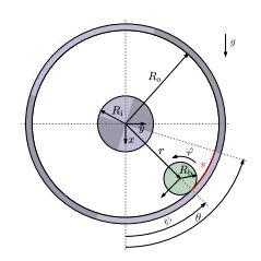 ballwheel3