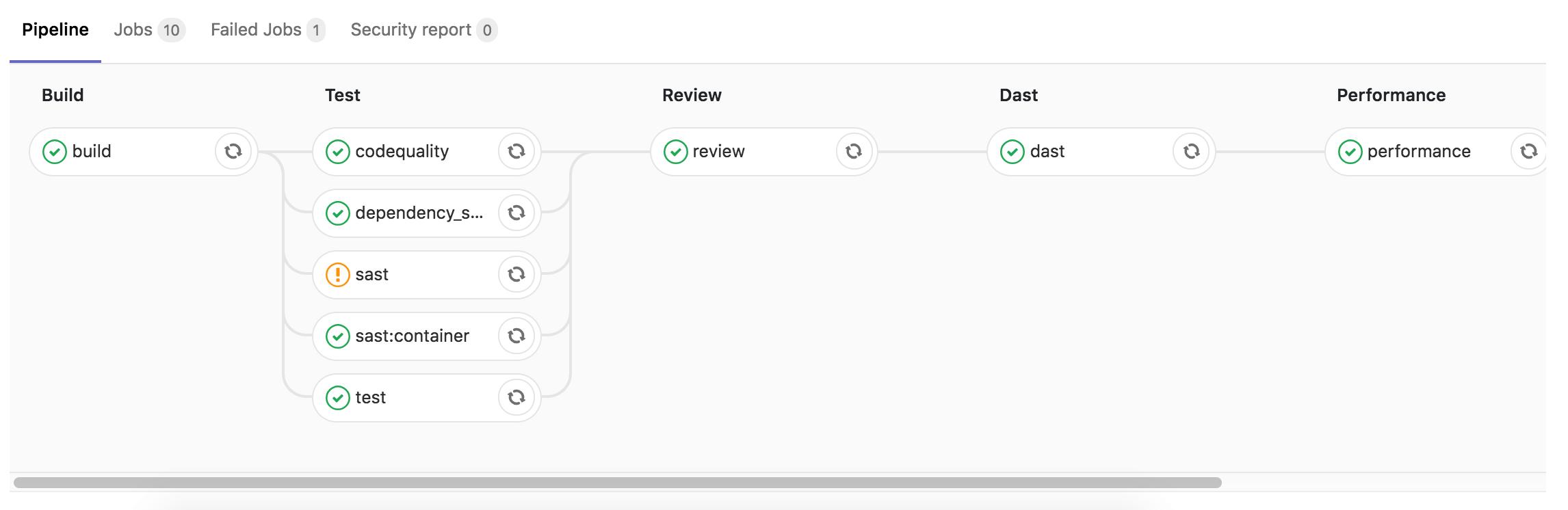 GitLab Adds Auto DevOps