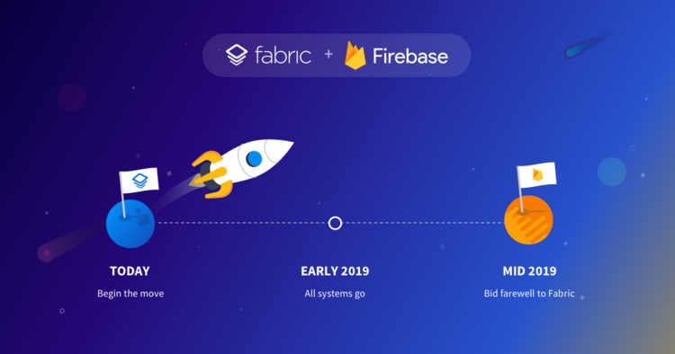 Google Ditching Fabric In Favor Of Firebase
