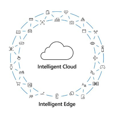 Azure Extends Intelligent Cloud and Intelligent Edge