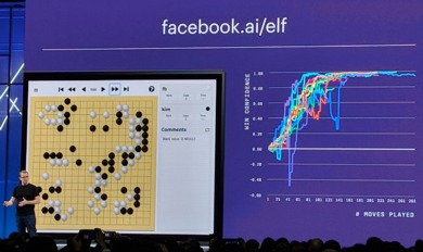 Facebook Advances in AI At F8