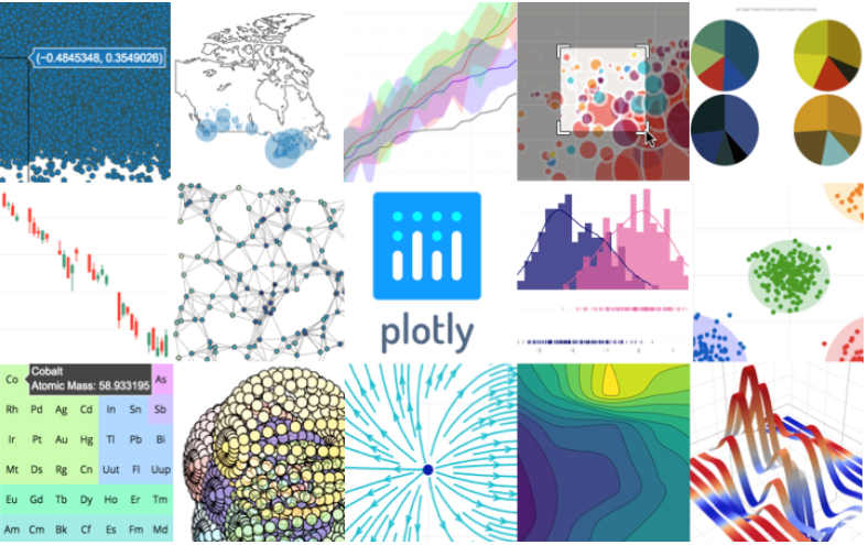 Plotly Adds Offline Only Mode
