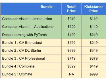 Kickstarter Campaign For AI Computer Vision Courses