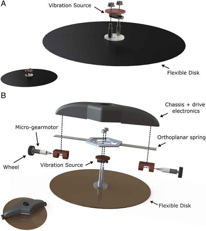 robot-disque