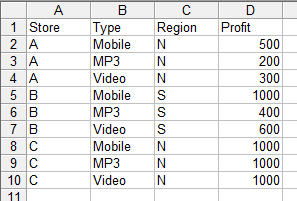 Demystifying Pivot Tables