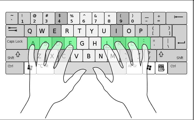 Weak typing - the lost art of the keyboard